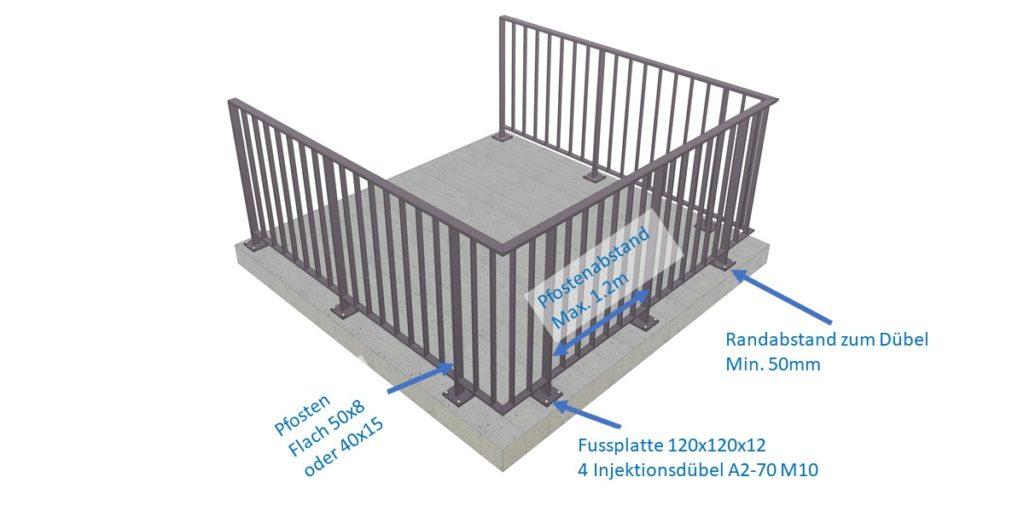 Normkonformes Geländer - Erfüllt Geometrie und Statik